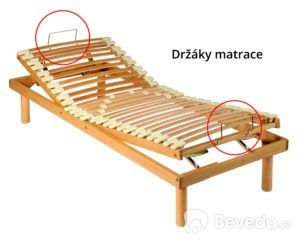 Držáky matrace