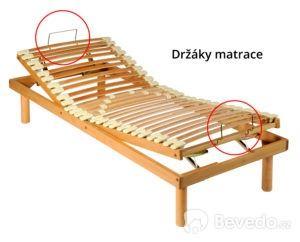 polohovaci_lamelovy_rost_drzaky_matrace